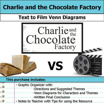 Charlie and the Chocolate Factory - Text to Film Venn Diag