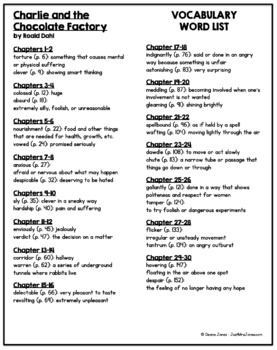 Charlie and the Chocolate Factory Vocabulary Word List