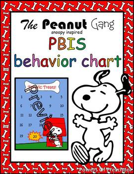 Charlie brown peanuts gang snoopy inspired PBIS behavior reward chart