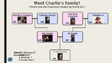 Charlie's family (inspired by Charlie and the Chocolate Factory)