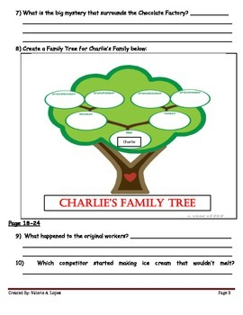 Charlie & the Chocolate Factory Novel Study
