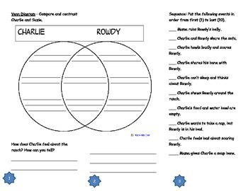 Charlie the Ranch Dog - Where's the Bacon? Comprehension Tri-fold