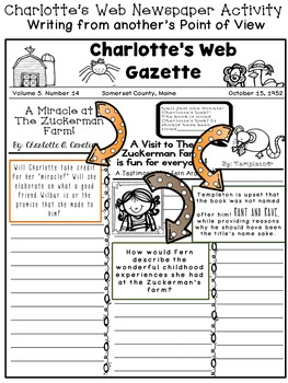 Charlotte's Web - Novel Study - Writing - for 3rd and 4th Grade