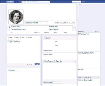 Charlotte Brontë - Author Study - Profile and Social Media