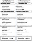 Charlotte Danielson Lesson Planning Checklist 3.a-d