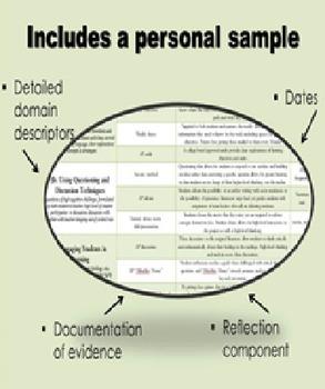 Charlotte Danielson Teacher Evaluation (APPR) Editable At-A-Glance Documentation