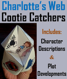 Charlotte's Web Novel Study (Scoot Unit Review Game)