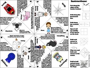 Charlotte's Web Novel Study (Scoot Unit Review Game)