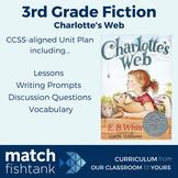 Charlotte's Web | 3rd Grade Fiction | Unit | Lessons