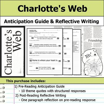 Charlotte's Web - Anticipation Guide & Reflection