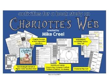Charlotte's Web (Book Study)