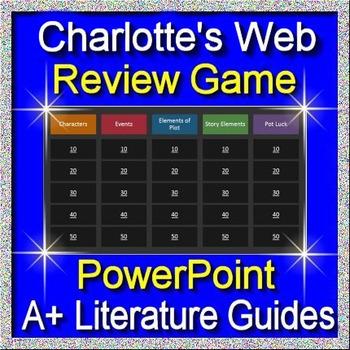 Charlotte's Web Bundle Common Core Aligned