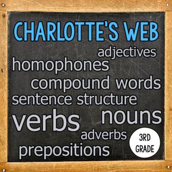 Charlotte's Web for 3rd Grade Grammar Gurus
