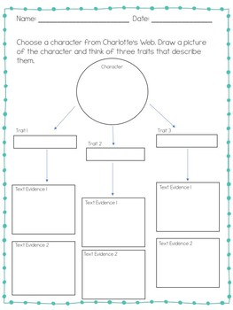 Charlotte's Web Character Trait Worksheets