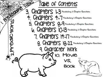 Charlotte's Web Chpt 1-22 Complete Bundle **PowerPoint** *Editable*