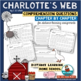Charlotte's Web   Comprehension Questions   Distance Learning