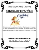 Charlotte's Web Connections Between Text and Visual