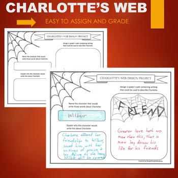 Charlotte's Web Design Project