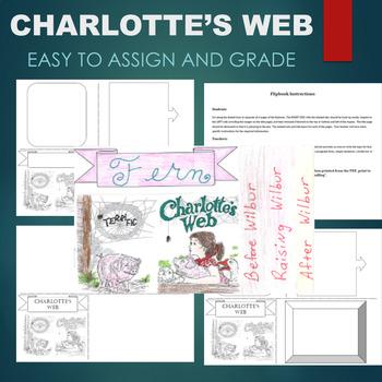 Charlotte's Web Flipbook
