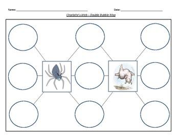 Charlotte's Web Graphic Organizer Bundle