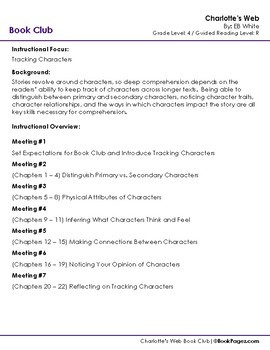 Charlotte's Web Lesson Plan  (Book Club Format - Tracking Characters) (CCSS)
