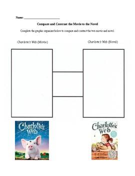 Charlotte's Web Movie/Novel Comparison Lesson Bundle