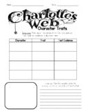 Charlotte's Web Novel Study Activity: Character Traits