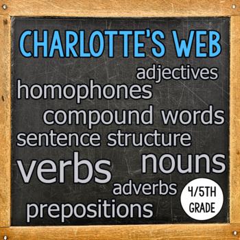 Charlotte's Web: Possessive Nouns