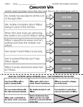 Charlotte's Web - Problem & Solution (4 forms)