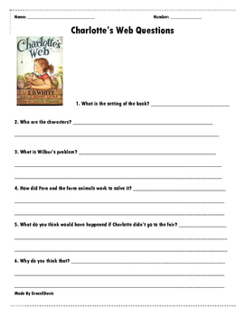 Charlotte's Web Questions
