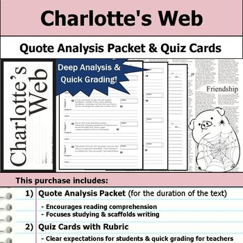 Charlottes Web Quotes Worksheets & Teaching Resources | TpT