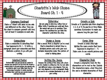 Charlotte's Web Reading Choice Boards EDITABLE