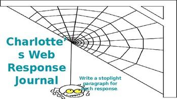 Charlotte's Web Response Journal (Google Slides or Powerpoint)