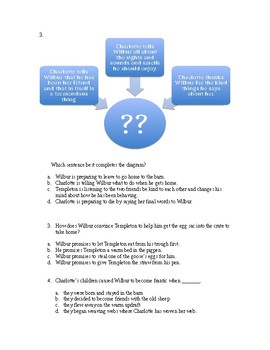 Charlotte's Web STAAR Stem Questions Chapter 20-22