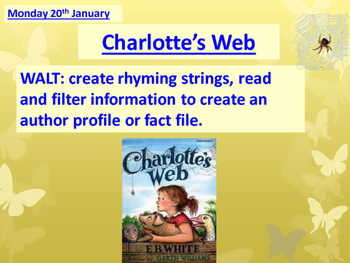 Charlotte's Web Scheme of Work