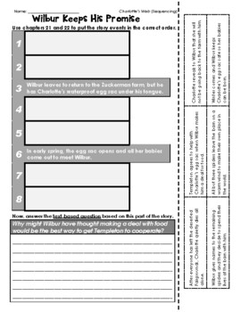 Charlotte's Web (Sequencing / Retelling) - Ch. 21 and 22