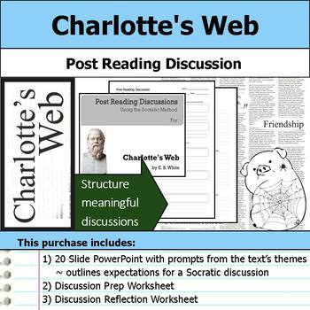 Charlotte's Web - Socratic Method - Post Reading Discussions