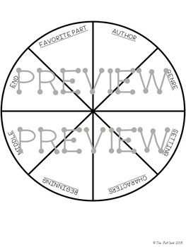 Charlotte's Web Story Elements Wheel