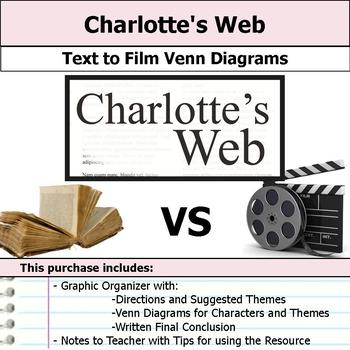 Charlotte's Web - Text to Film Venn Diagram and Written Conclusion