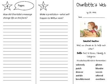 Charlotte's Web Trifold - Open Court 4th Grade Unit 1 Lesson 3