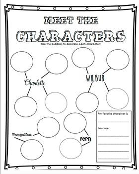 Charlotte's Web Worksheet Bundle