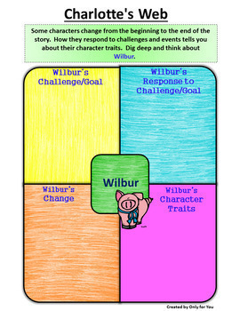 Charlotte's Web by E. B. White: DIGITAL NOVEL NOTEBOOK