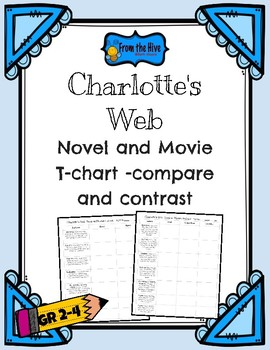 Charlotte's Web t-chart to compare the book and movie