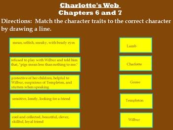 Charlotte's Web ActivInspire Flipchart