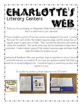 Charlotte's Web- Antonyms