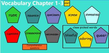Charlotte's Web Chpt. 1-22 Vocab with Comp. and Character *SmartBoard*