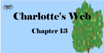 Charlotte's Web Chapter 13 Mimio & More