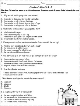 Charlotte's Web Chapter Tests