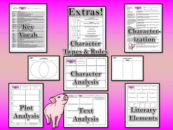 Charlotte's Web Character Analysis Tri-Folds