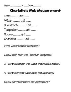 Charlotte's Web Character Measurement